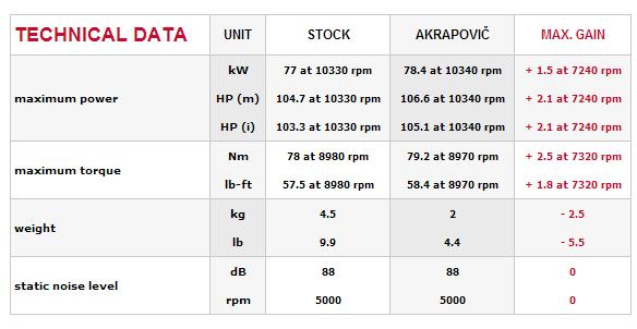 pot ixrace ou akrapovic sur gsr 750 Akra10