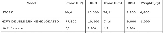 pot ixrace ou akrapovic sur gsr 750 Mivv10