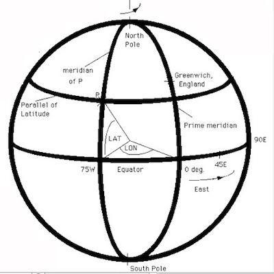 Calculer un point GPS a partir d'une carte routière papier Captur41