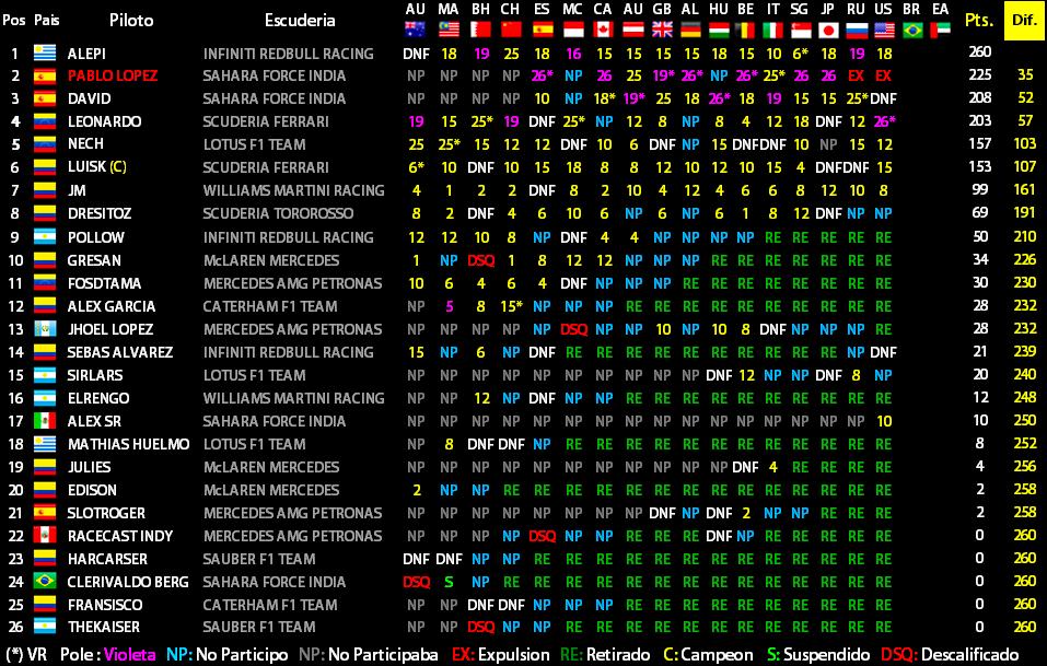 2014 LIGA PIRELLI UNITED STATES GRAND PRIX  Mundia10