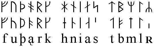 autres alphabets employés par les celtes Futhar10
