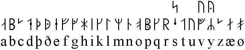 autres alphabets employés par les celtes Futhar11