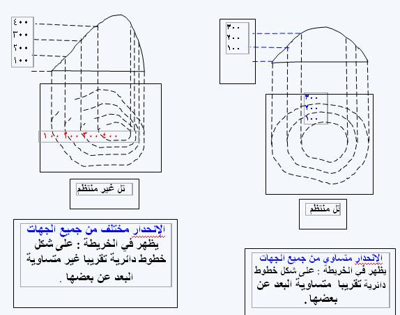 خرائط كنتورية مفيدة للجميع 29-11-11