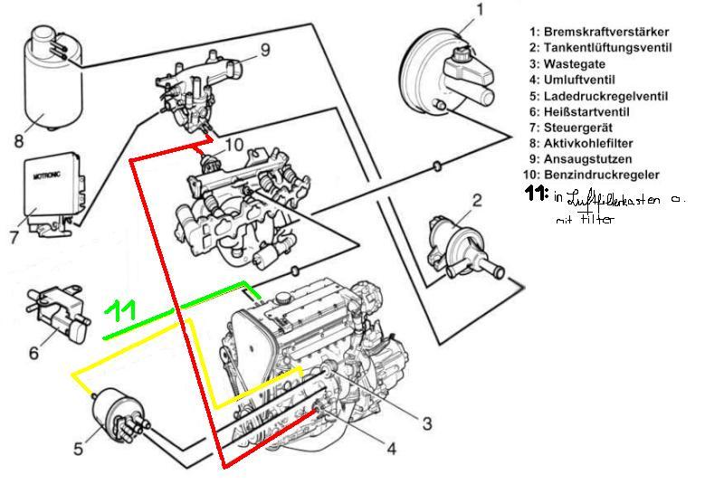 Anschlußplan für Unterdruckleitungen am C20LET Unterd10