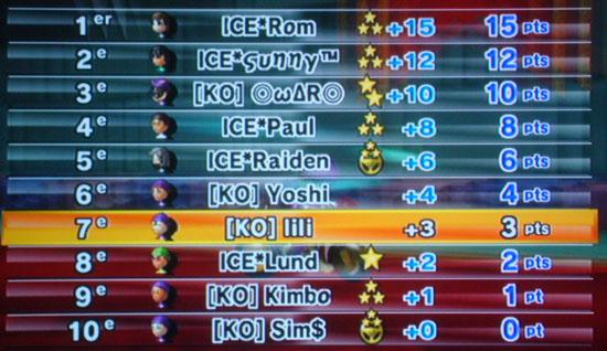 S1 KO 362 vs ICE 370 Dsc01224