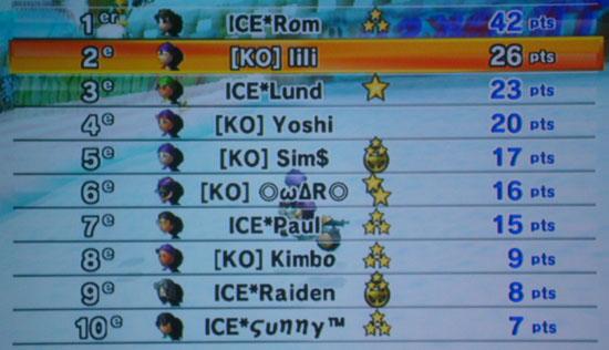 S1 KO 362 vs ICE 370 Dsc01225