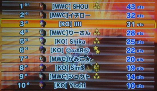 S1 KO 299 vs MWC 433 Dsc01913