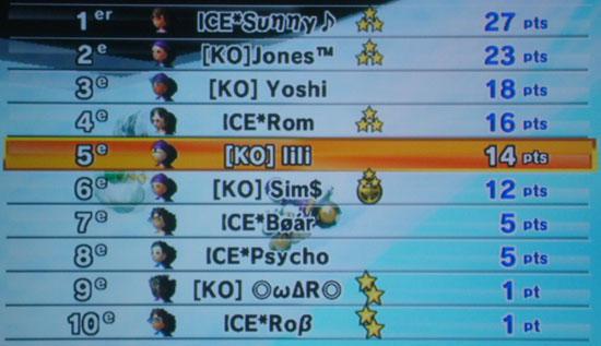 S1 KO 382 vs ICE 350 Dsc02034