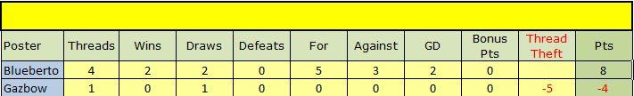 Match Thread league 2013-14 season - Page 3 Captur25