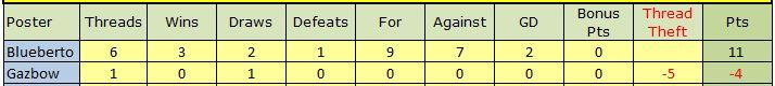 Match Thread league 2013-14 season - Page 3 Captur30