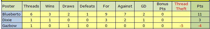 Match Thread league 2013-14 season - Page 3 Captur31