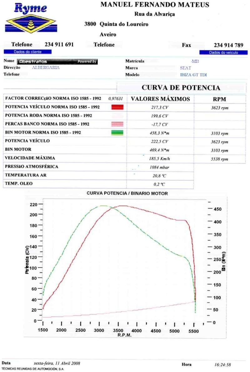 Teste de Potencia em Ibiza 6k 110cv Teste_10