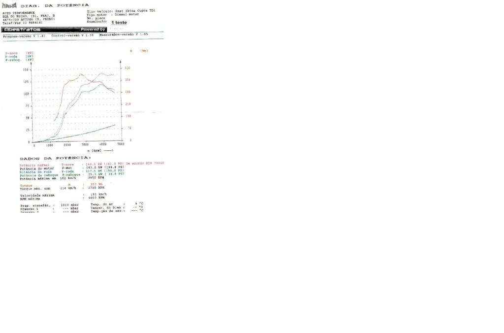 Ibiza Cupra 160 / 1 Teste Teste_14