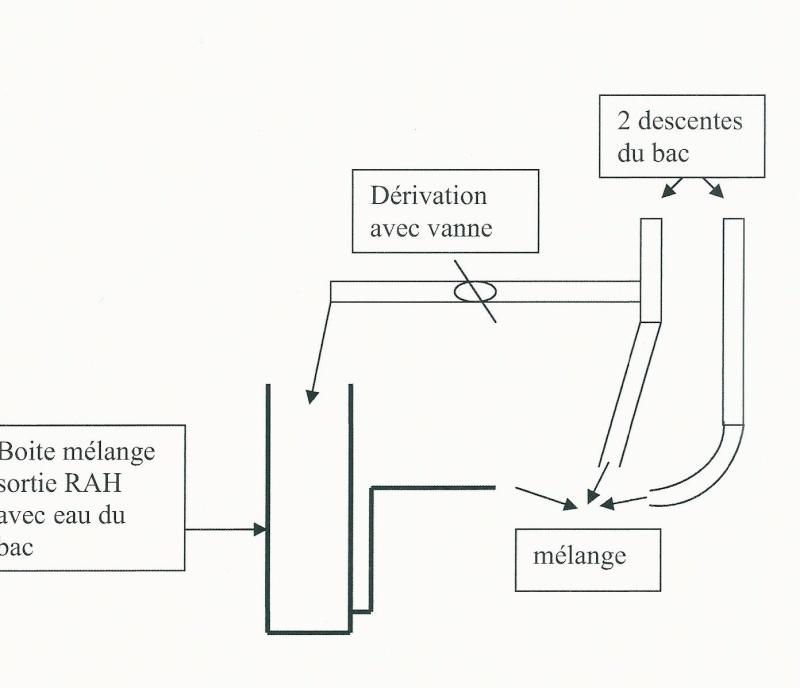 Méthode Régis Doutres chez moi--> Fredo A10
