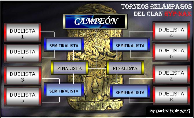 14vo TORNEO RELAMPAGO ALL CARDS/REGLAS/INCRIPCIONES/POSTEO Tabler11