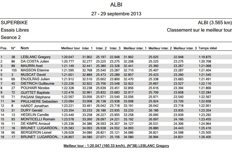 [FSBK] Albi, 29 septembre 2013  Screen34
