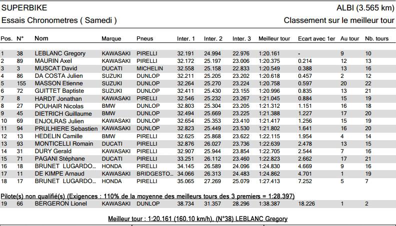 [FSBK] Albi, 29 septembre 2013  - Page 2 Screen38