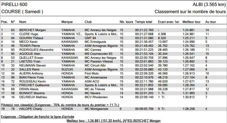 [FSBK] Albi, 29 septembre 2013  - Page 2 Screen45