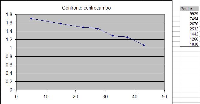 Version courte Graph_10