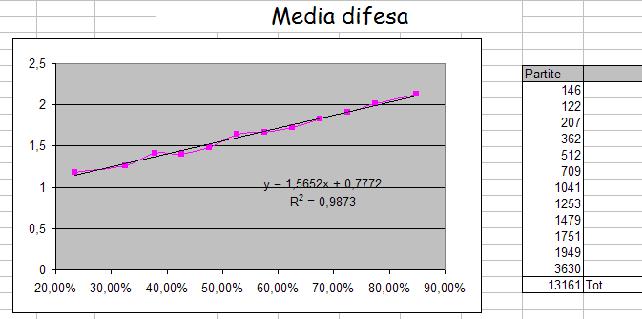 Version courte Graph_12