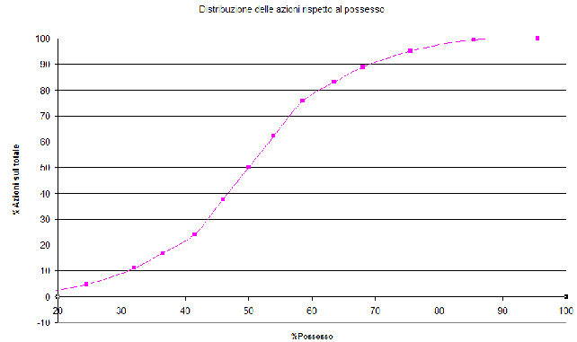 Version courte Graph_18