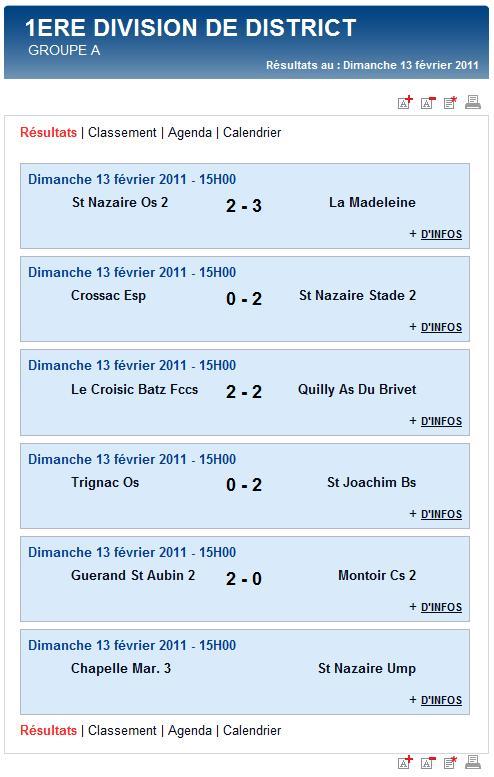 Résultats et classements des U19 et des Seniors A, B et C (dimanche 13 février 2011) Sag_se12