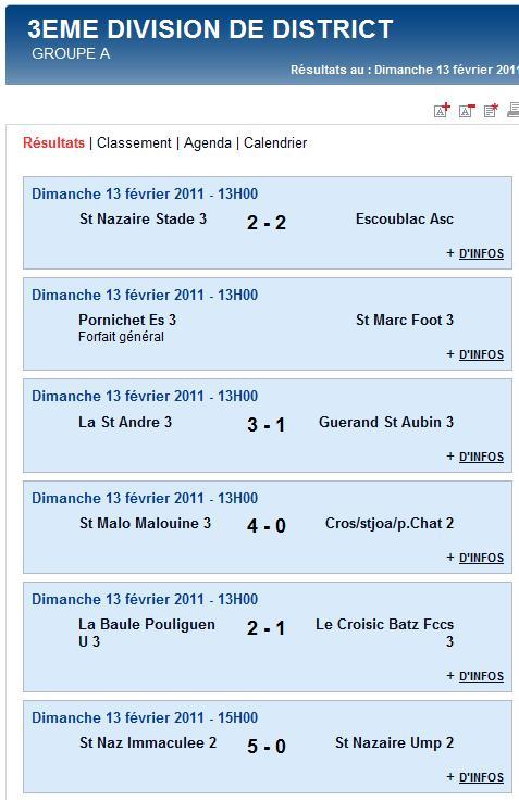 Résultats et classements des U19 et des Seniors A, B et C (dimanche 13 février 2011) Sag_se14