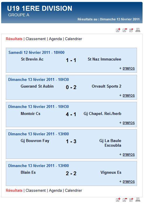 Résultats et classements des U19 et des Seniors A, B et C (dimanche 13 février 2011) Sag_u110