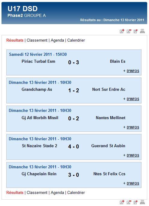 Résultats et classements des U15A et B et des U17A et B (dimanche 13 février 2011) Sag_u112