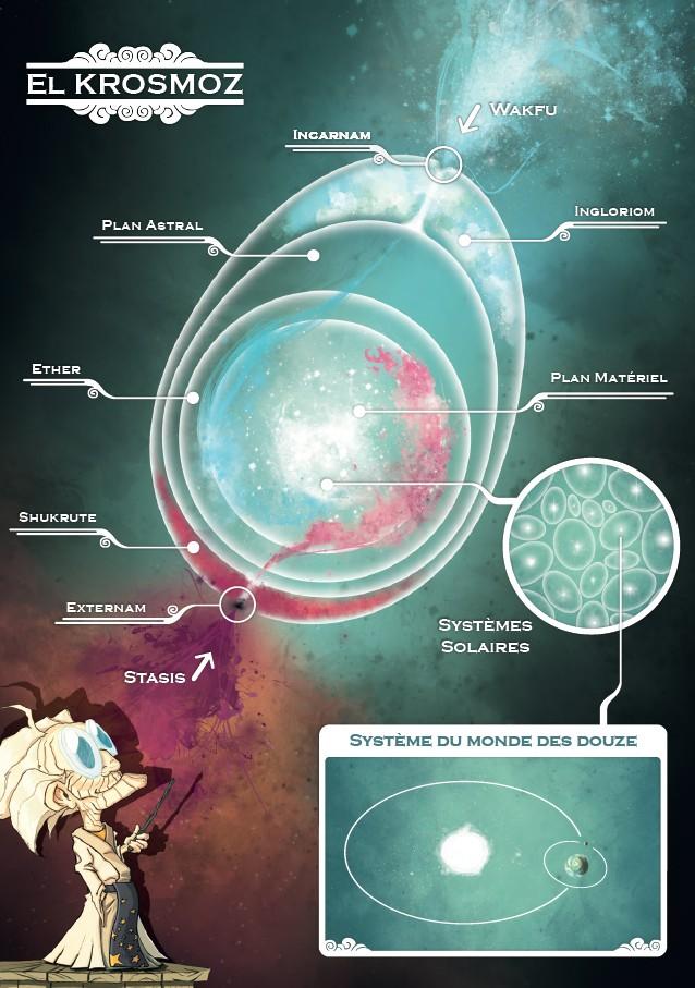 [Thème] Cycle de la Vie et de la Mort  Krosmo10