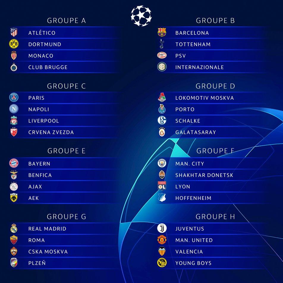قرعة دوري أبطال أوروبا ⚽ 12897410