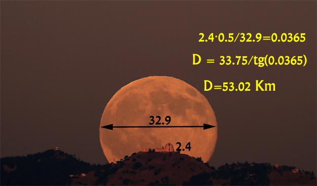 Una pregunta interesante Moon10