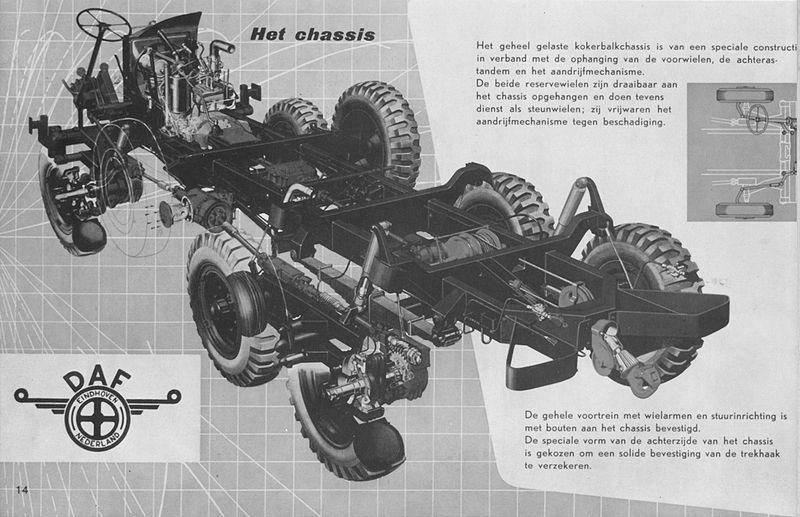 le 406 ou 416 à 6 roues Daf10