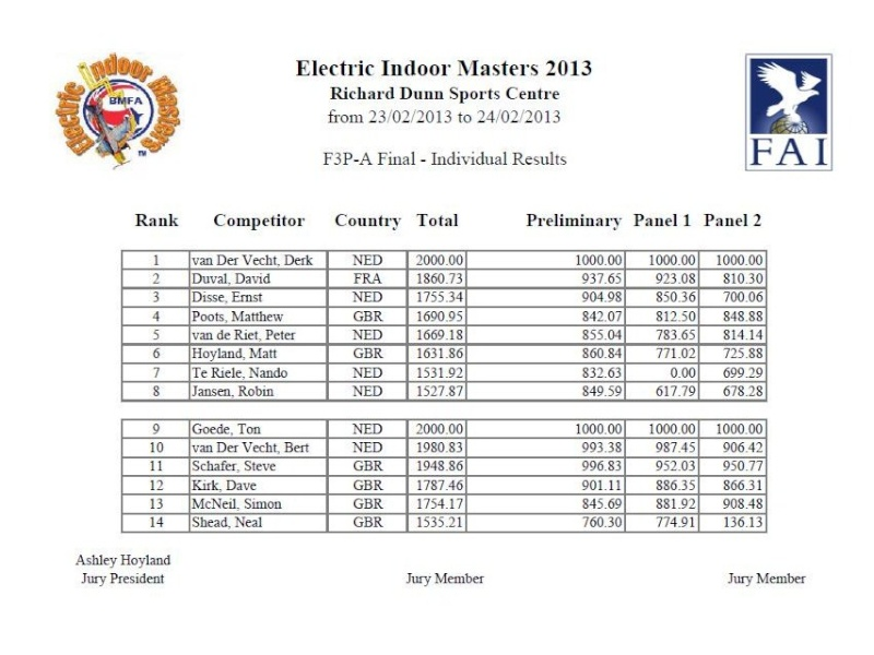 Electric Indoor Masters 2013 live updates - Page 2 F3p_a10