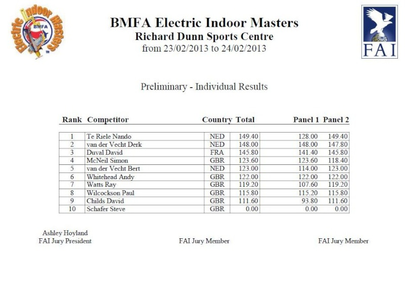 Electric Indoor Masters 2013 live updates - Page 2 F3p_am10