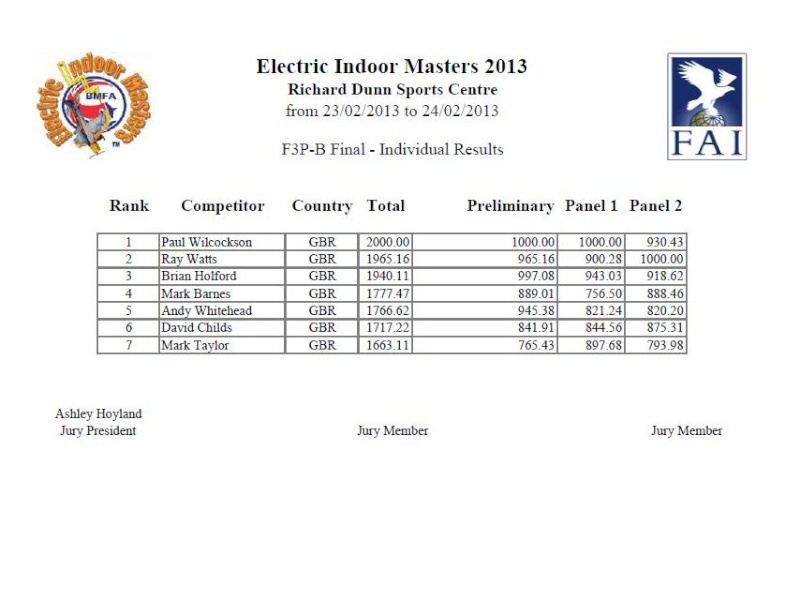 Electric Indoor Masters 2013 live updates - Page 2 F3p_b_10