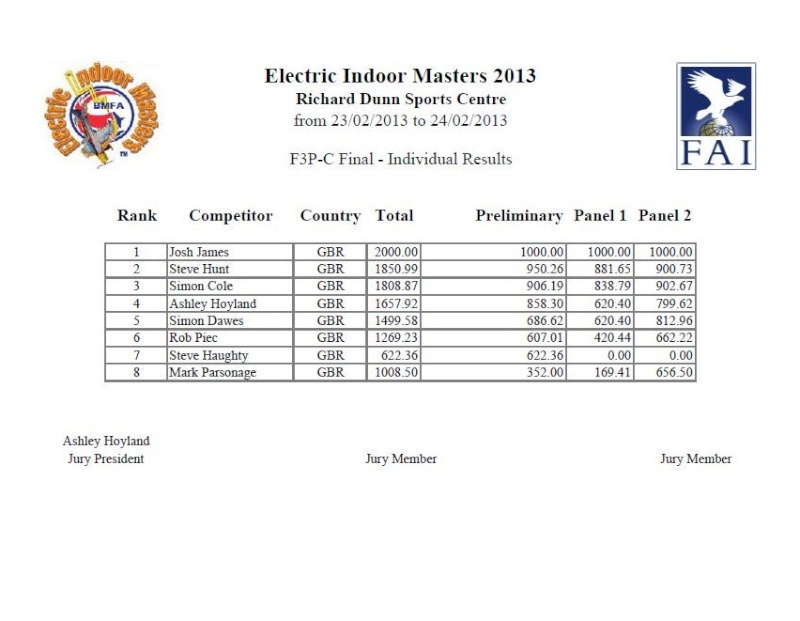 Electric Indoor Masters 2013 live updates - Page 2 F3p_c_10