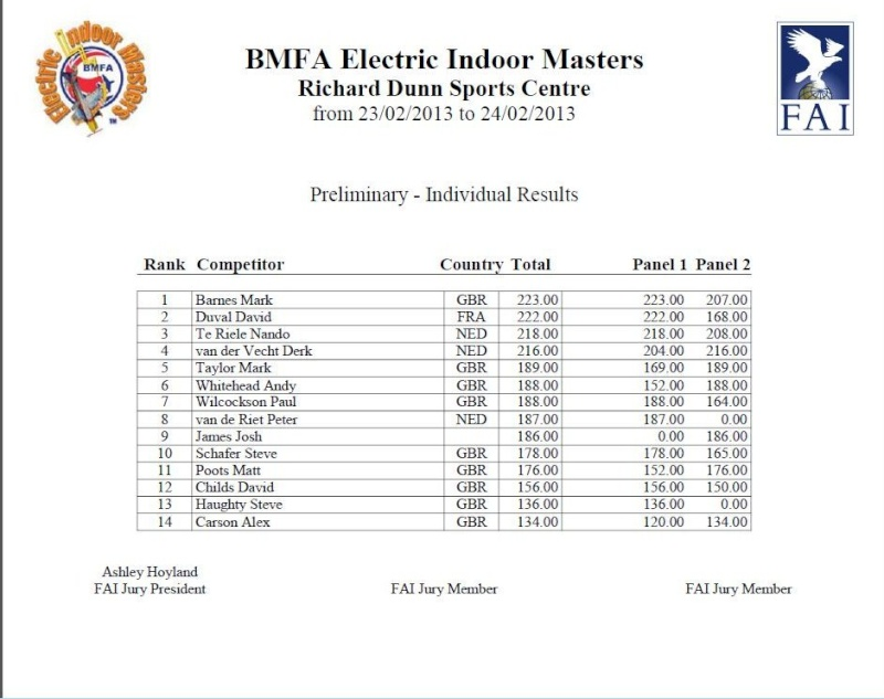 Electric Indoor Masters 2013 live updates - Page 2 Freest10