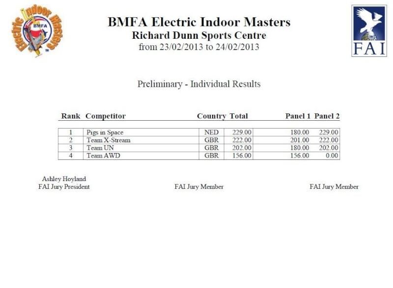 Electric Indoor Masters 2013 live updates - Page 2 Team_f10