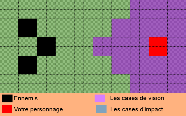 [VX/VXAce] Système de combat T-RPG 310