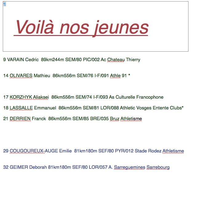 24 heures de Bourges les 23 et 24 février 2013 et les 2x6 h Nos_je10