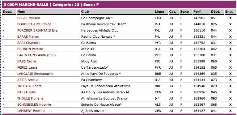Championnats nationnaux jeunes  REIMS le 02/03/2013 Reims_12
