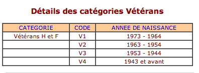 circuit de l'EURE 2/06/2013: qualificatif aux cpt des 50kms Vatara10