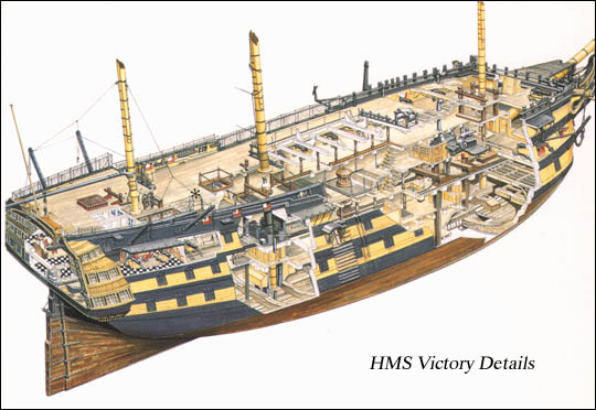 piani  https - modellistinavali forumattivo com - H.M.S. Victory da piani costruzione della AMATI Hms_vi11