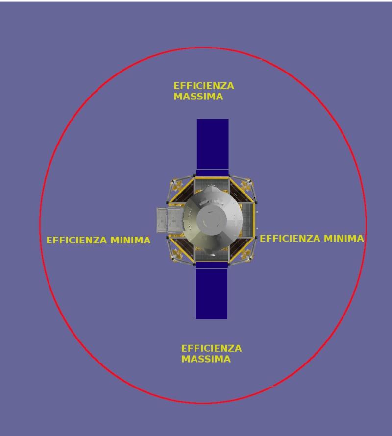 Lander Lunare Abitabile Arcturus - sviluppo - Pagina 11 Solar_14