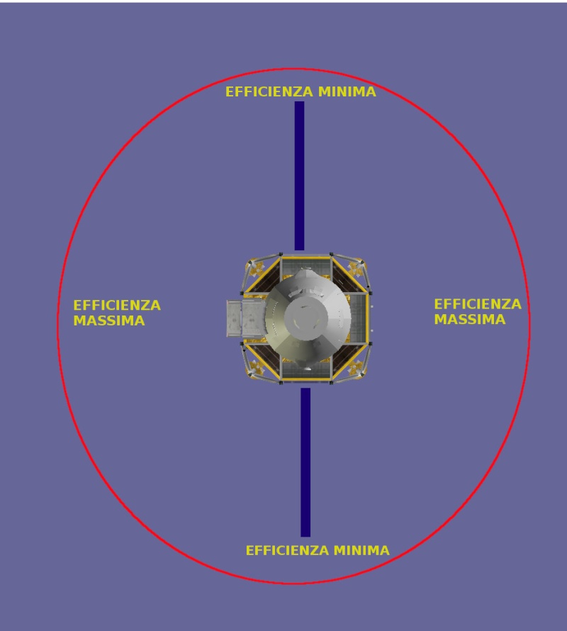 Lander Lunare Abitabile Arcturus - sviluppo - Pagina 11 Solar_15
