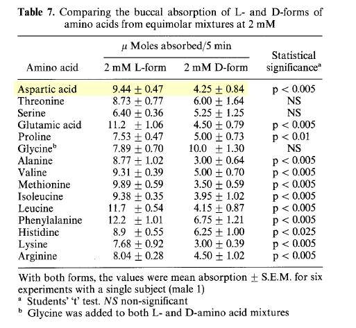 [Aporte]Metabolismo proteico - Como distintas hormonas producen un entorno anabolico Lvsd10