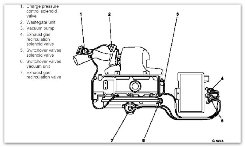 Tutorial verificare/inlocuire pompa de vacuum Y20DTH Circui10