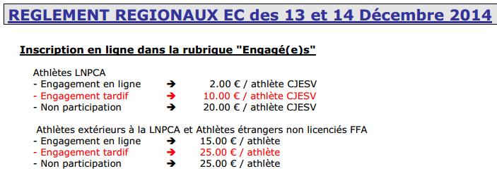 5000 m M / 3000 m F indoor à Lille (59): 14décembre 2014 15euro10
