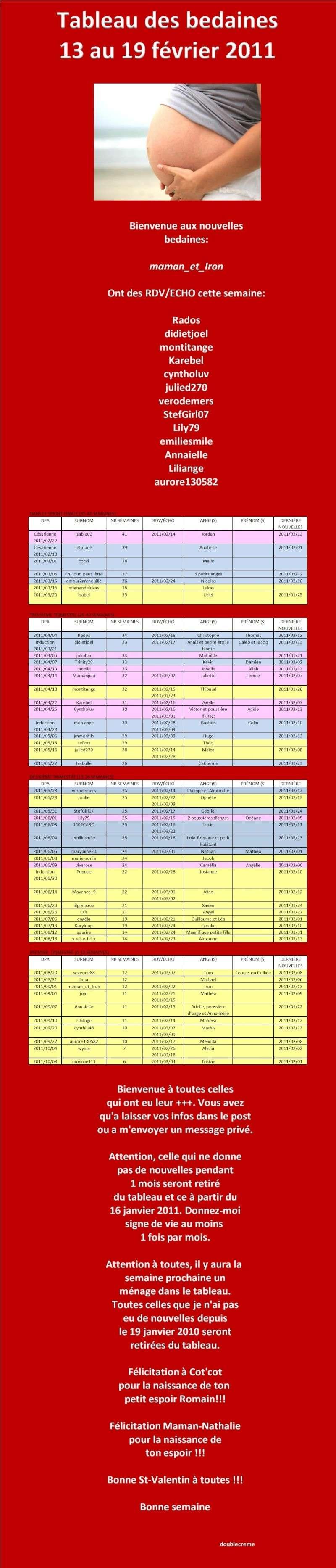 tableau des bedaine du 13 au 19 février 2011 13_au_11